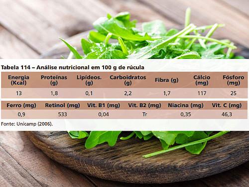 rucula tabela nutricional